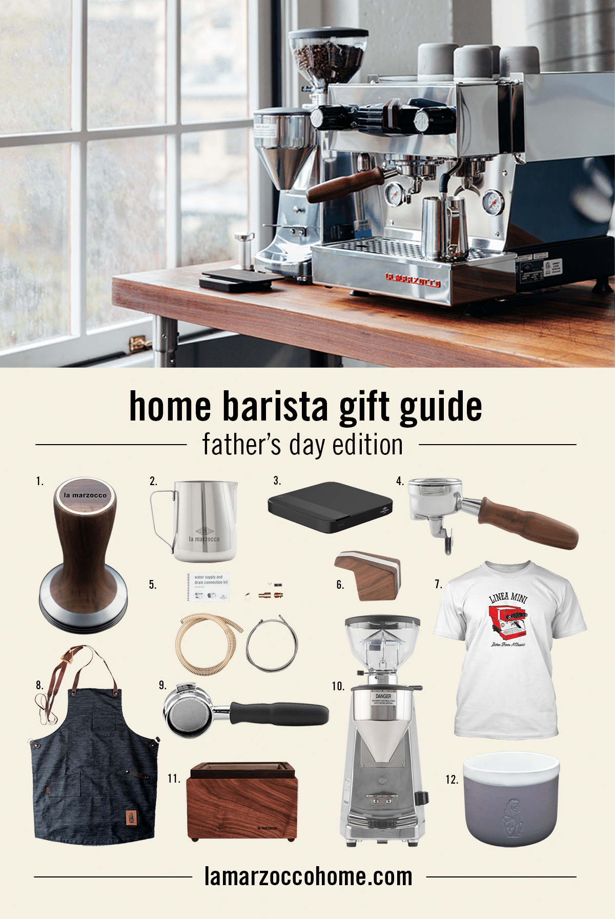 Gift Guide Fathers Day
